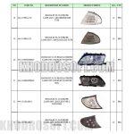 Depo Optics Catalog -260