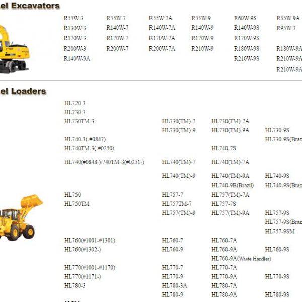 راهنمای تعمیرات ماشین های سنگین هیوندای