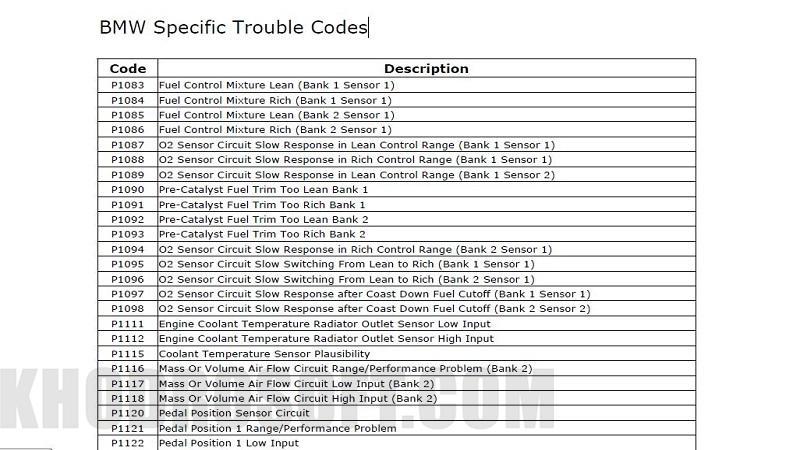 کدهای خطای بی ام و