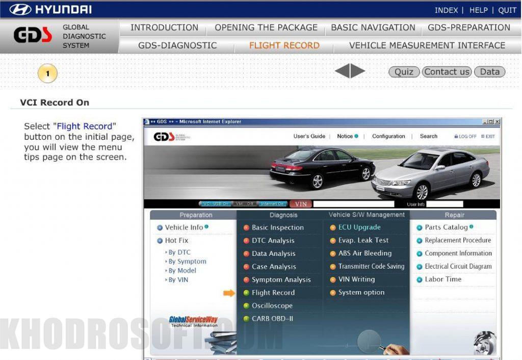 راهنمای استفاده از دستگاه دیاگ جی دی اس دیاگ gds دیاگ GDS – دیاگ جی دی اس – دیاگ هیوندای و کیا 22 Sep 28 Hyundai Global Diagnostic System Training 3 1024x706