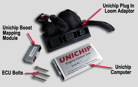 ecu چیست ECU چیست ؟ unichip pi components annot