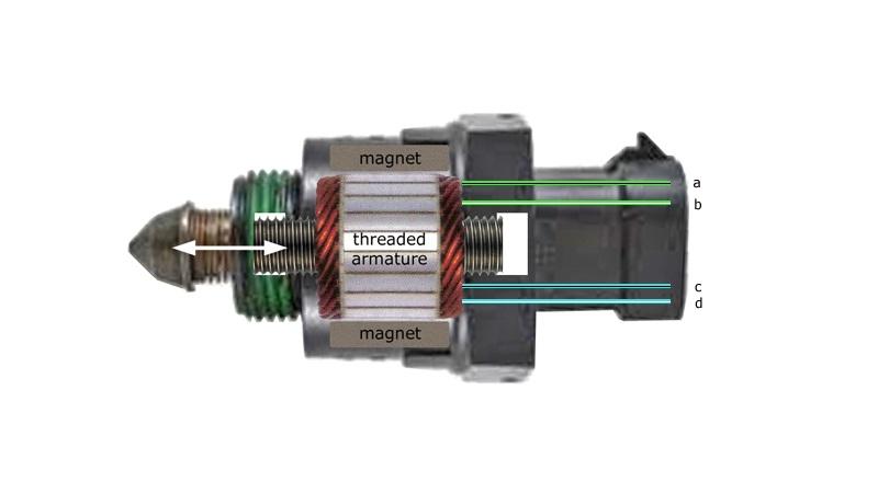 گیر کردن شافت استپر دلیلی بر روشن نشدن خودرو روشن نشدن خودرو علل روشن نشدن خودرو هنگام صبح idle control stepper motor 1