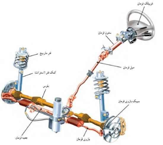 سیستم فرمان قطعات خودرو دسته بندی قطعات خودرو khodro 12