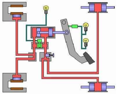 سیستم ترمز قطعات خودرو دسته بندی قطعات خودرو khodro 13