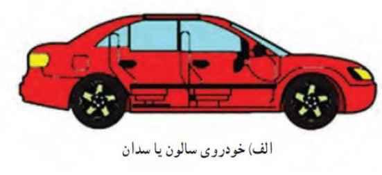 خودروهای سالون یا سدان انواع خودرو دسته بندی خودروهای سواریاز لحاظ شکل بدنه khodro 4 01