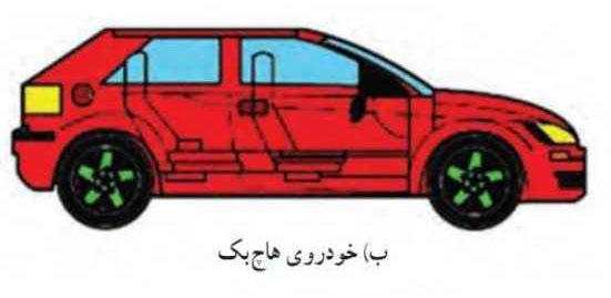خودروهای هاچ بک انواع خودرو دسته بندی خودروهای سواریاز لحاظ شکل بدنه khodro 4 02