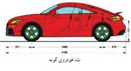 خودروهای کوپه انواع خودرو دسته بندی خودروهای سواریاز لحاظ شکل بدنه khodro 4 04