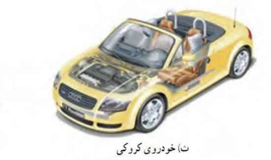 خودروهای کروکی انواع خودرو دسته بندی خودروهای سواریاز لحاظ شکل بدنه khodro 5 01