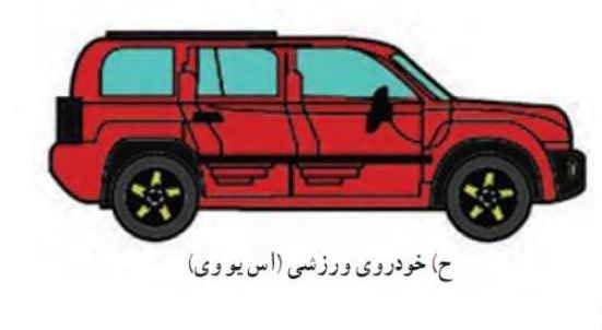 خودروهای ورزشی ( اس یو وی ) انواع خودرو دسته بندی خودروهای سواریاز لحاظ شکل بدنه khodro 5 03
