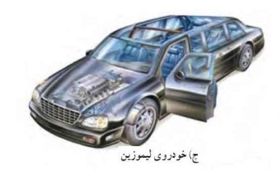 خودروهای لیموزین انواع خودرو دسته بندی خودروهای سواریاز لحاظ شکل بدنه khodro 5 04