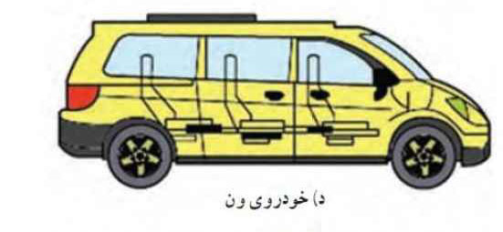 خودروهای ون انواع خودرو دسته بندی خودروهای سواریاز لحاظ شکل بدنه khodro 6 02