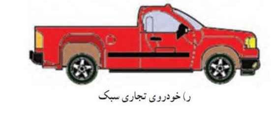 خودروهای تجاری سبک انواع خودرو دسته بندی خودروهای سواریاز لحاظ شکل بدنه khodro 6 03