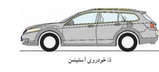 خودروهای استیشن انواع خودرو دسته بندی خودروهای سواریاز لحاظ شکل بدنه khodro 6 04