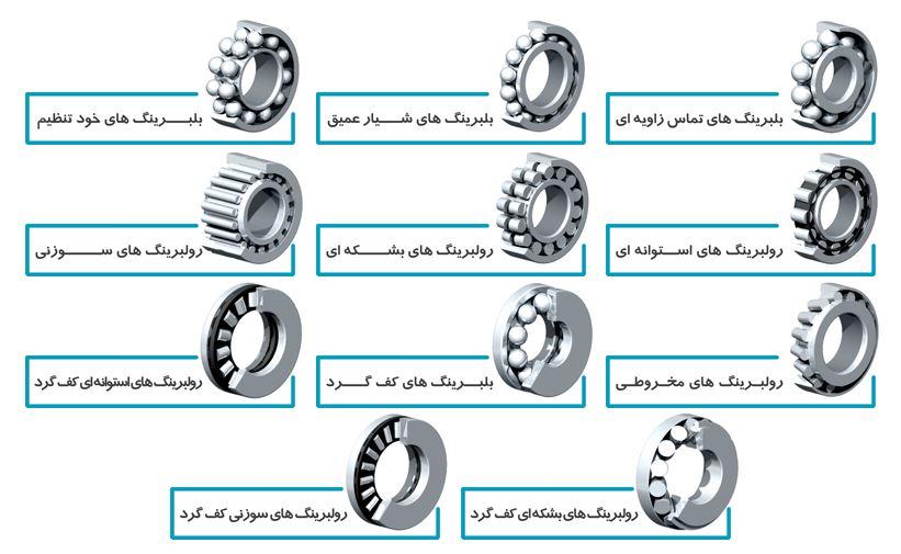 انواع مختلف بلبرینگ ها شماره فنی بلبرینگ راهنمای شناسایی شماره فنی بلبرینگ ها و رولبرینگ ها Types of Bearings