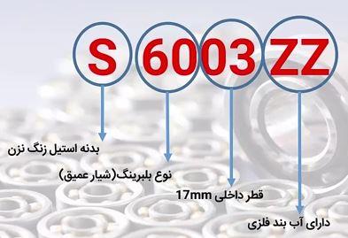 پارت نامبر شماره فنی بلبرینگ شماره فنی بلبرینگ راهنمای شناسایی شماره فنی بلبرینگ ها و رولبرینگ ها partnumber4