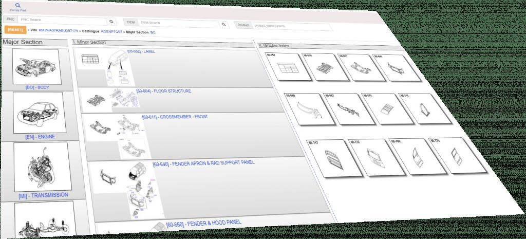 مایکروکت آنلاین – Online Microcat mcat