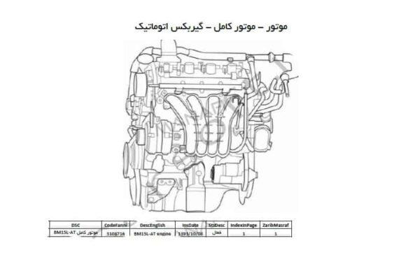 شماره فنی موتور کامل و گیربکس اتوماتیک برلیانس h330
