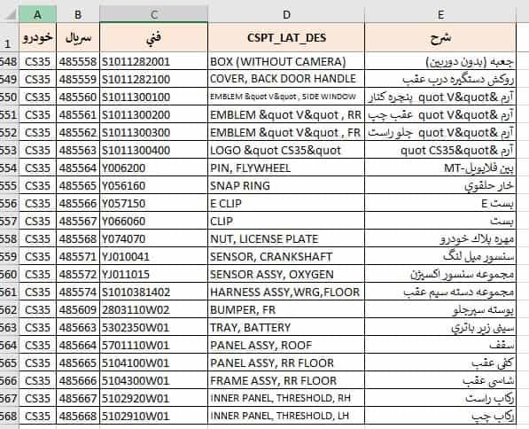 Changan CS35 Part Number list