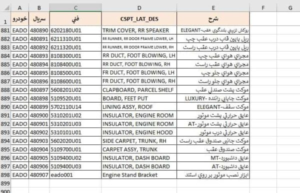 Changan Eado Excel Part Number list with English and Farsi Names