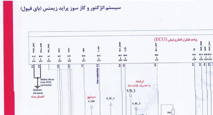 نقشه سیستم انژکتوری پراید زیمنس بایفیول
