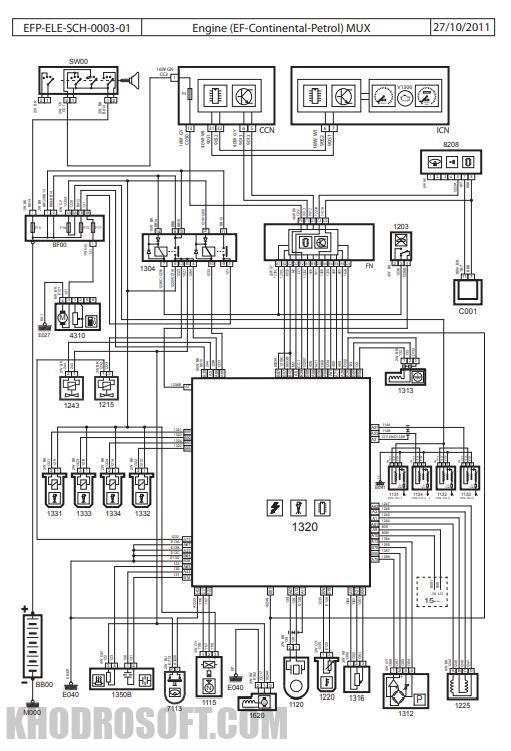 نقشه سیم کشی برق موتور سمند