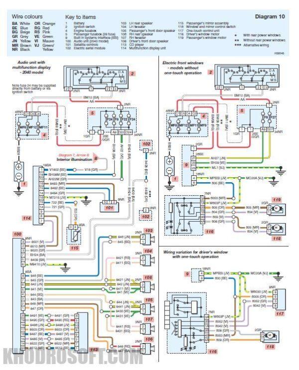 نقشه های مدارهای برق پژو 206