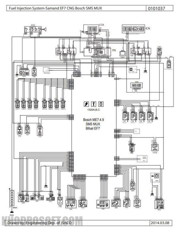 نقشه سیم کشی برق سیستم سوخت رسانی انژکتور سمند
