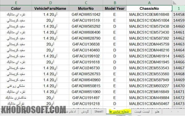 لیست شماره شاسی های خودروهای هیوندای و کیا وارد شده در ایران