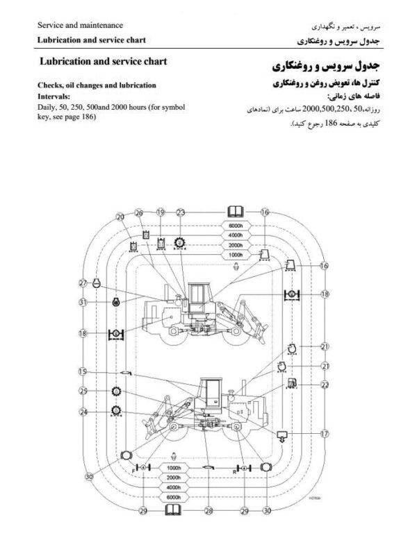 کتاب سرویس نگهداری و اپراتوری لودر ولوو l110f l120f