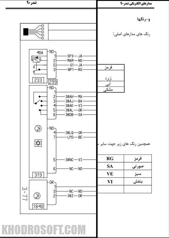 نقشه الکتریکی تهویه مطبوع کولر تندر ال 90