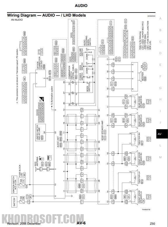 راهنمای تعمیرات و نقشه سیم کشی برق نیسان مورانو Nissan Murano Workshop Manuals wiring diagrams