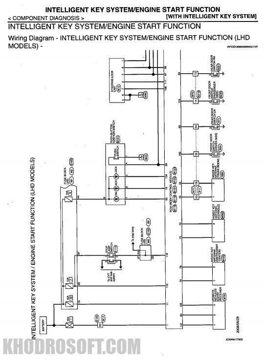 راهنمای تعمیرات و نقشه سیم کشی برق نیسان تیانا Nissan Teana Workshop Manuals wiring diagrams