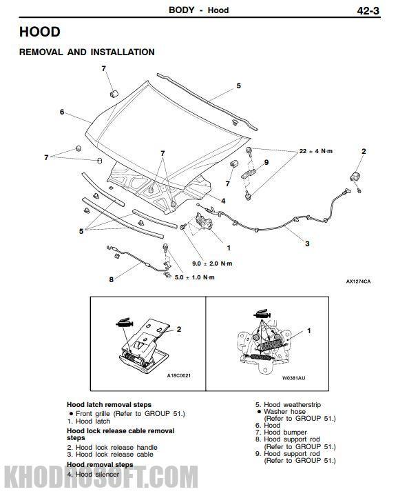 راهنمای تعمیرات میتسوبیشی پاجرو Pajero_FSM_NM_Workshop_Manual_Full_2001_03
