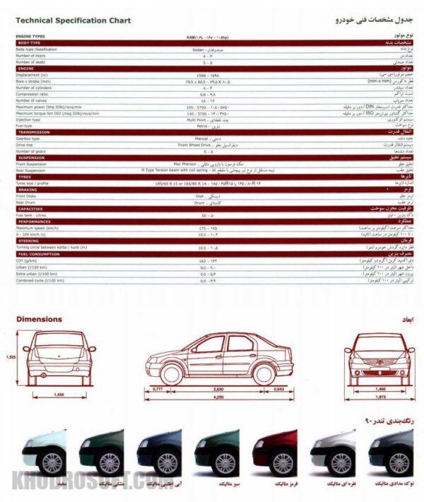 جدول مشخصات فنی خودرو تندر 90 ال 90