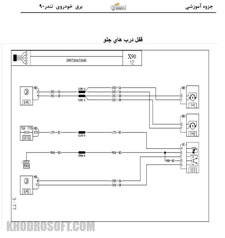 نقشه برق قفل درب های جلو تندر 90 ال 90