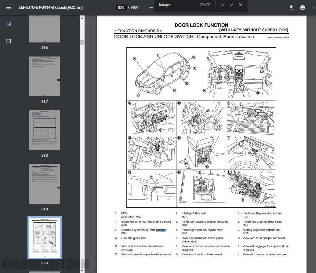 کتاب کامل راهنمای تعمیرات و عیب یابی نیسان قشقایی | همراه نقشه های سیم کشی برق