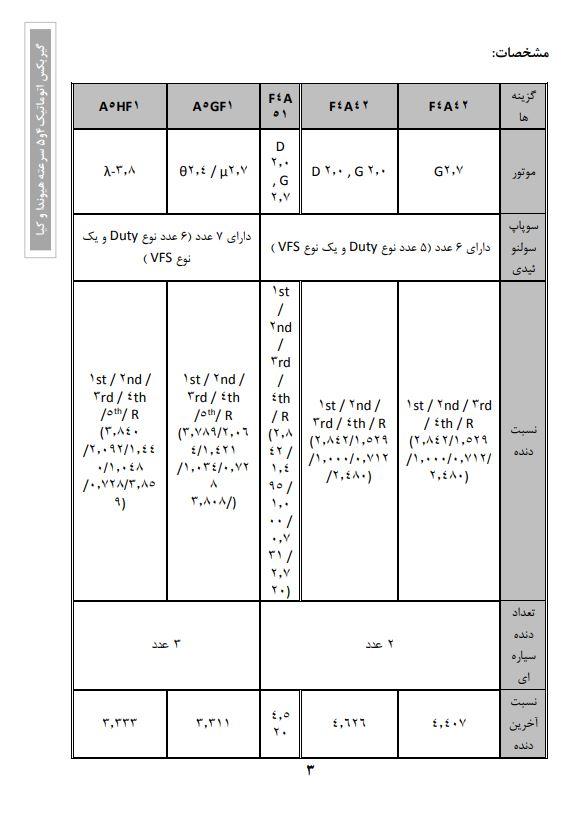 کتاب آموزش تعمیر گیربکس اتوماتیک 4 و 5 سرعته هیوندا و کیا HIVEC