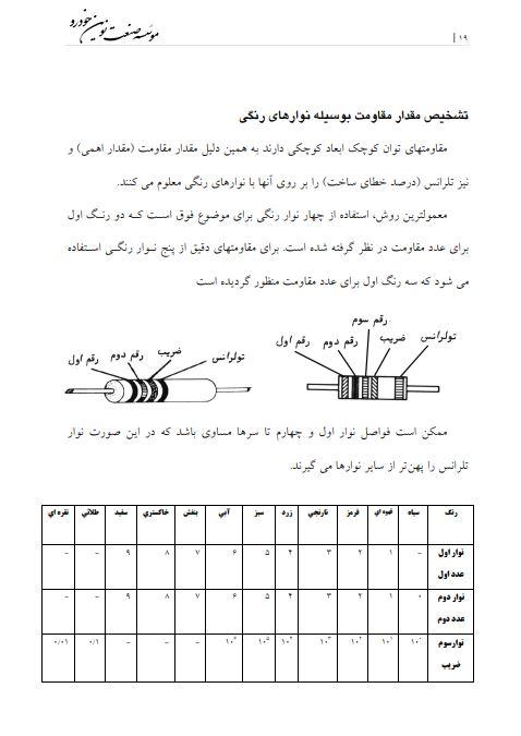 کتاب سیستم انژکتوری و مبانی الکترونیک خودرو
